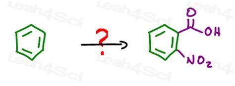 Retrosynthesis organic chemistry